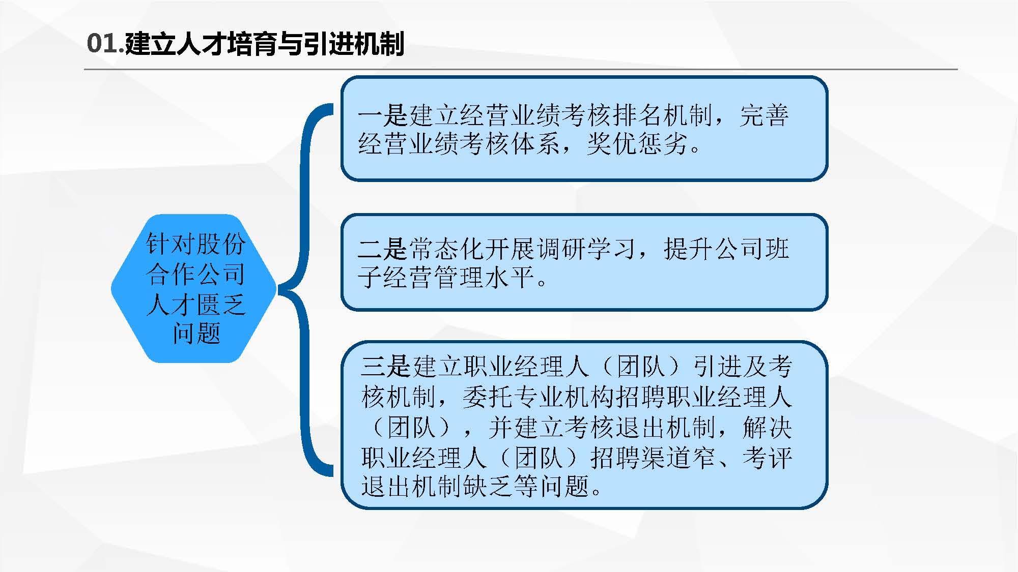 20200611若干措施政策解读ppt_页面_4.jpg