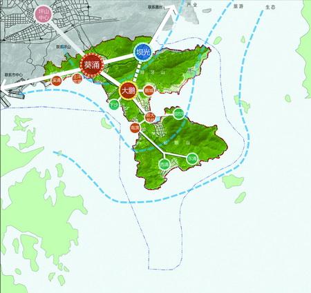 大鹏新区产业结构规划图